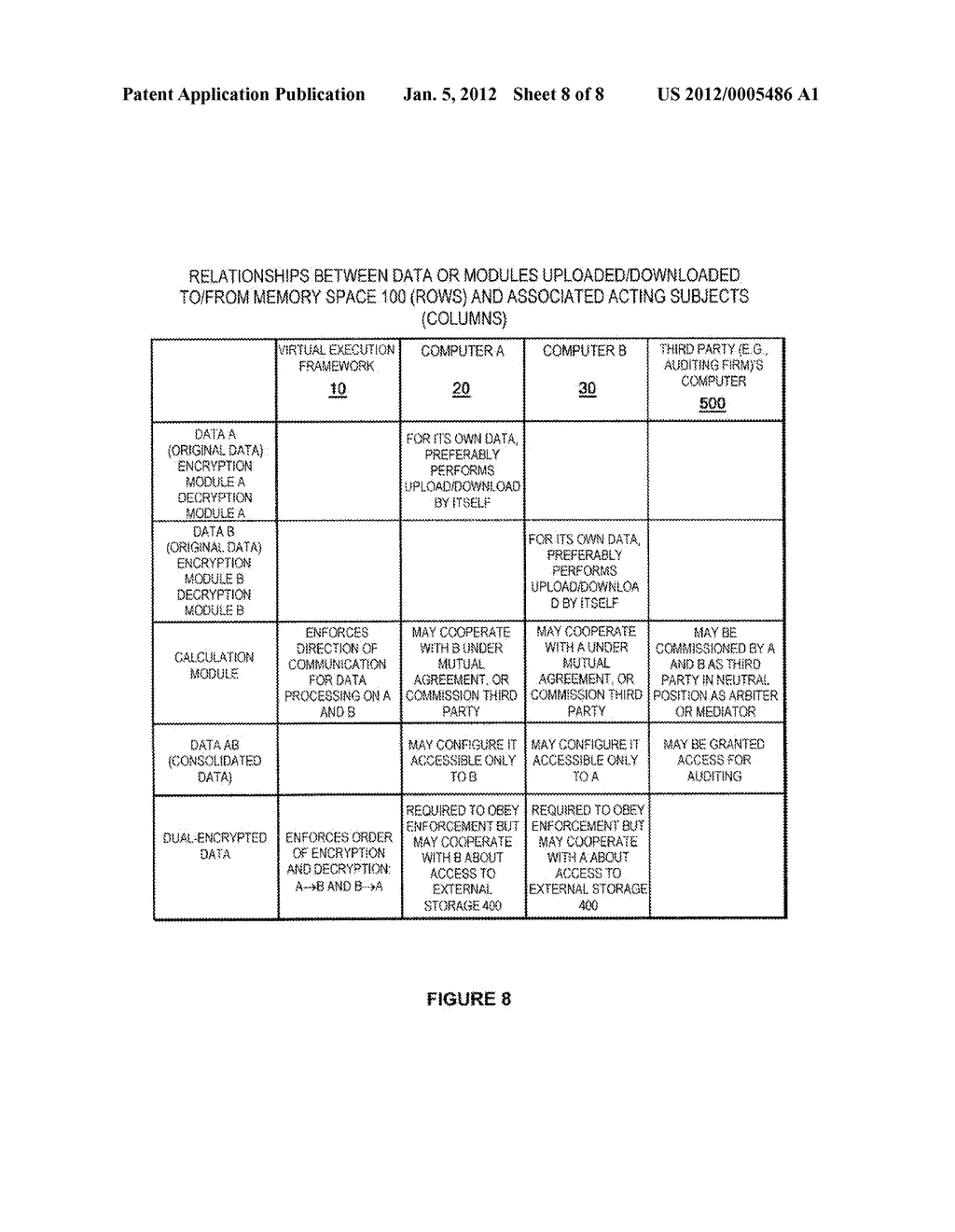 METHOD OF PROCESSING DATA TO ENABLE EXTERNAL STORAGE THEREOF WITH     MINIMIZED RISK OF INFORMATION LEAKAGE - diagram, schematic, and image 09