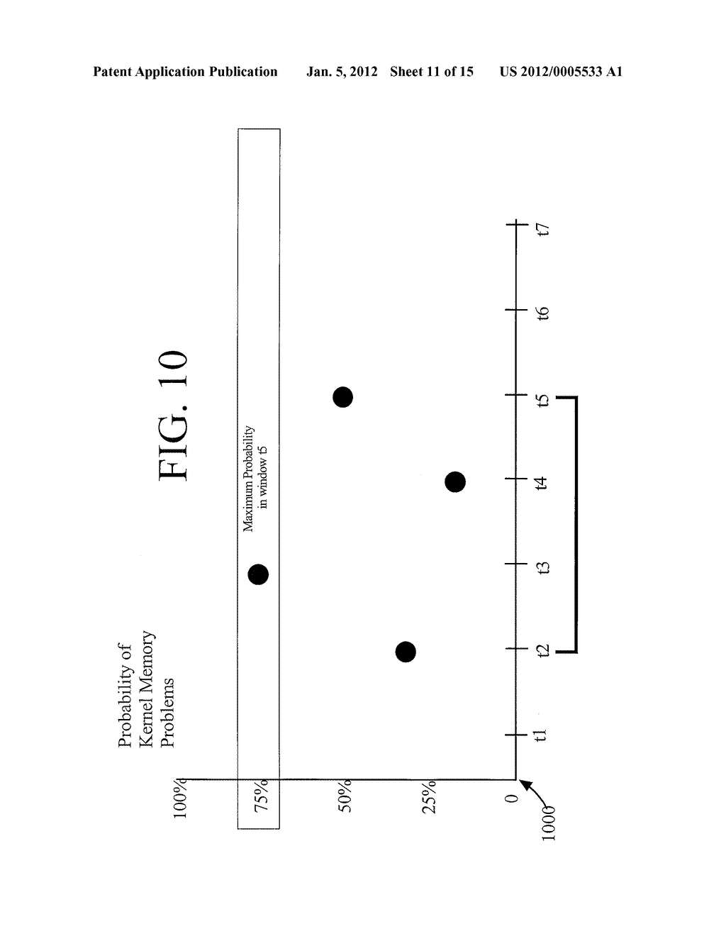 Methods And Apparatus For Cross-Host Diagnosis Of Complex Multi-Host     Systems In A Time Series With Probablistic Inference - diagram, schematic, and image 12