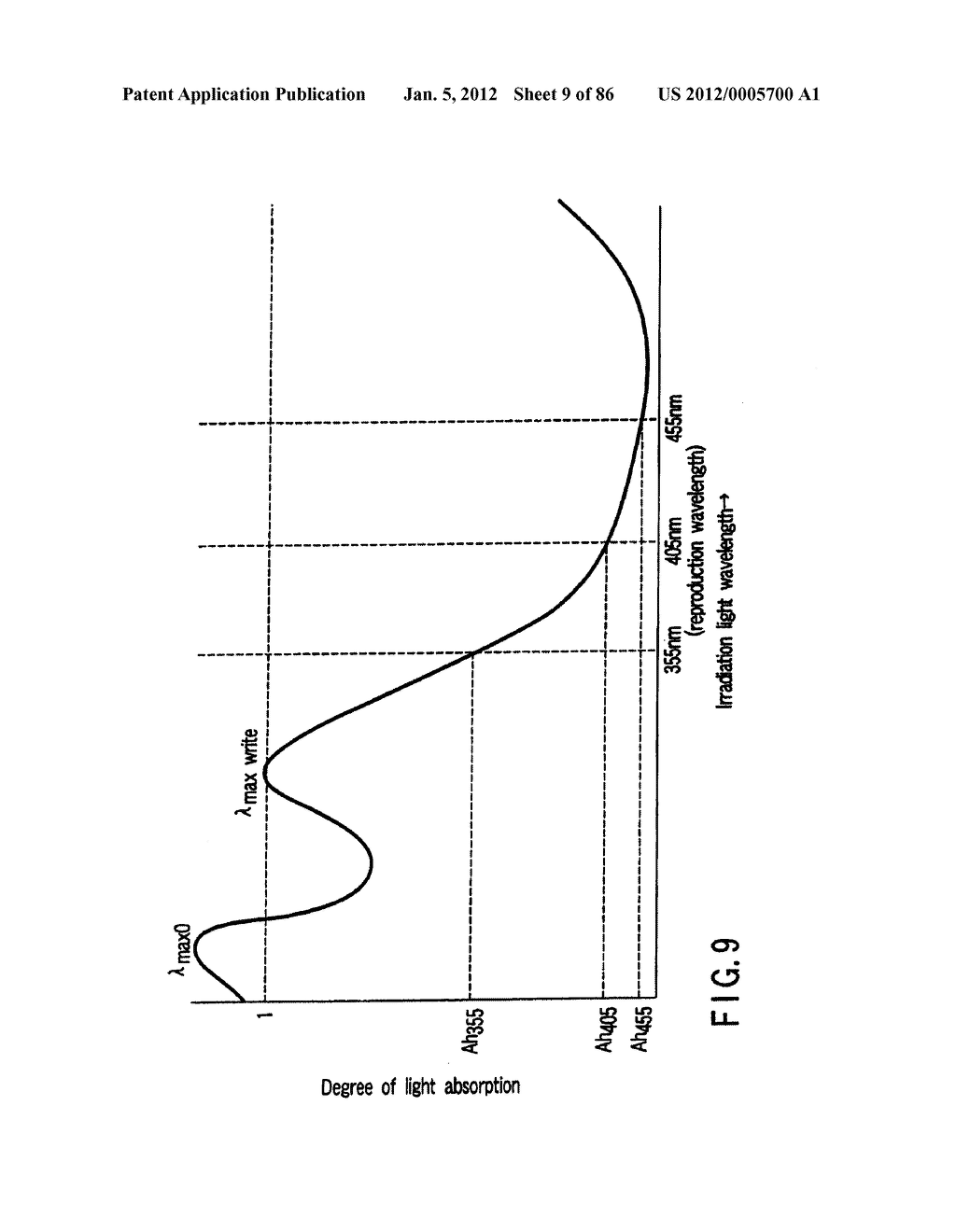 INFORMATION STORAGE MEDIUM, REPRODUCING METHOD, AND RECORDING METHOD - diagram, schematic, and image 10