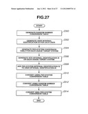 USER AUTHENTICATION METHOD AND USER AUTHENTICATION SYSTEM diagram and image
