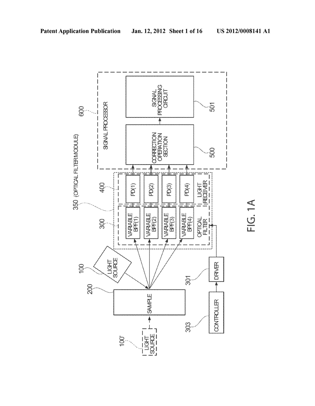 OPTICAL FILTER, OPTICAL FILTER MODULE, SPECTROMETRIC MEASUREMENT     APPARATUS, AND OPTICAL APPARATUS - diagram, schematic, and image 02