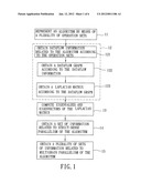 METHOD FOR QUANTIFYING AND ANALYZING INTRINSIC PARALLELISM OF AN ALGORITHM diagram and image