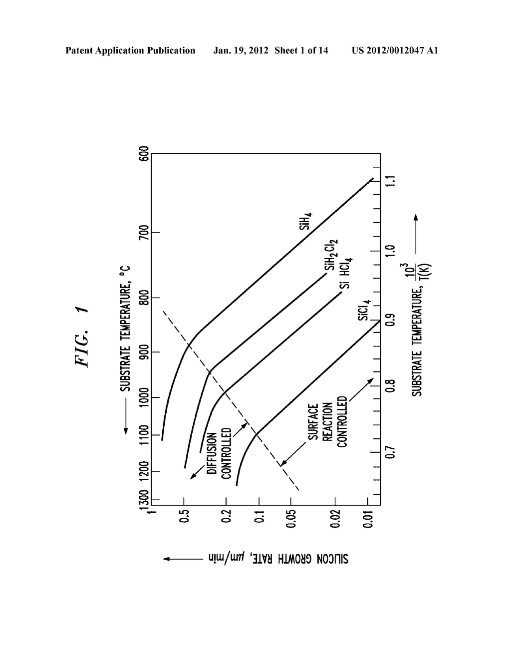 METHOD OF TEMPERATURE DETERMINATION FOR DEPOSITION REACTORS - diagram, schematic, and image 02