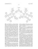 DENDRIMER AND ORGANIC LIGHT-EMITTING DEVICE USING THE SAME diagram and image