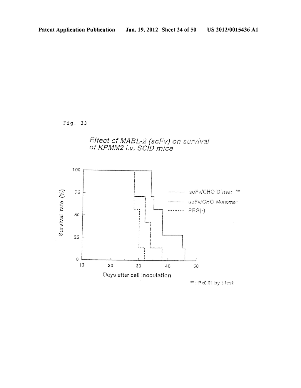 DEGRADED TPO AGONIST ANTIBODY - diagram, schematic, and image 25