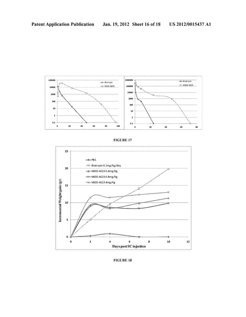 LONG-ACTING POLYPEPTIDES AND METHODS OF PRODUCING SAME - diagram, schematic, and image 17