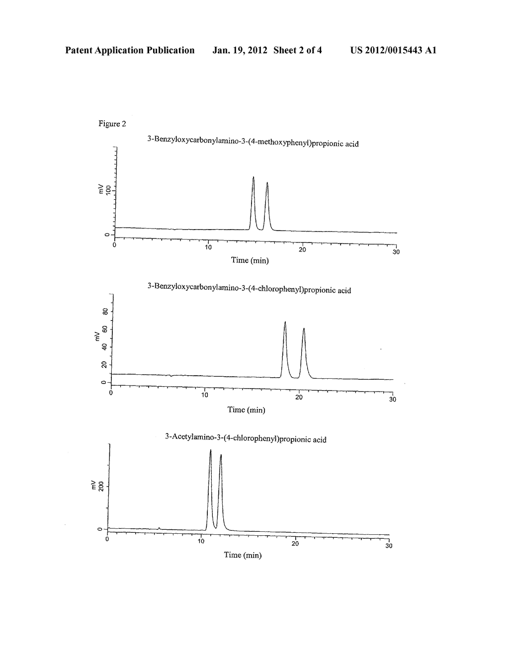 NOVEL CHIRAL SELECTORS AND STATIONARY PHASES FOR SEPARATING ENANTIOMER     MIXTURES - diagram, schematic, and image 03