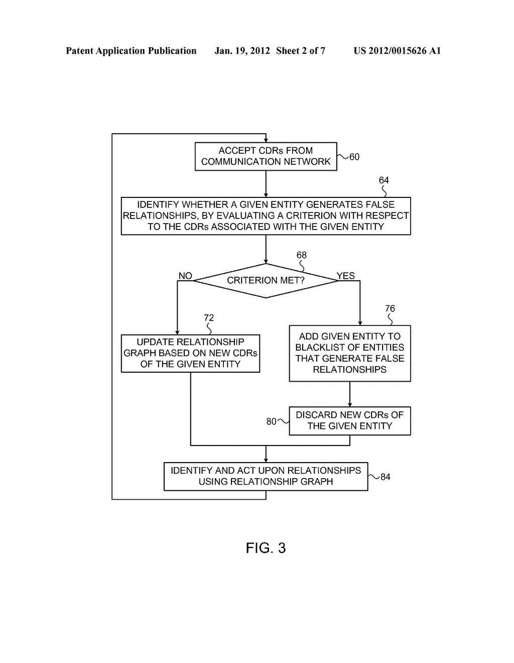 SYSTEM AND METHOD FOR DETERMINING COMMONLY USED COMMUNICATION TERMINALS     AND FOR IDENTIFYING NOISY ENTITIES IN LARGE-SCALE LINK ANALYSIS - diagram, schematic, and image 03
