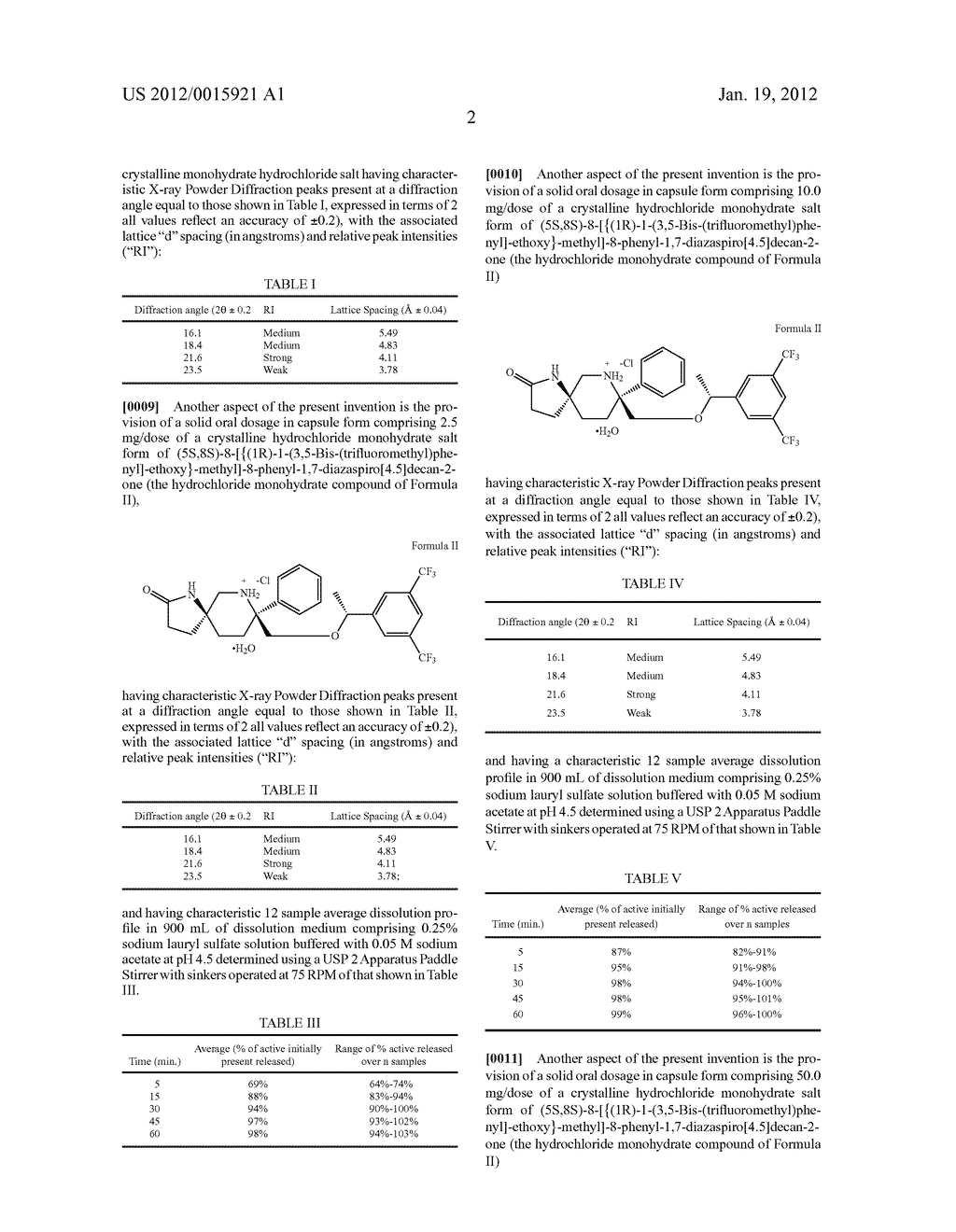 PHARMACEUTICAL FORMULATIONS:SALTS OF     8-[1-3,5-BIS-(TRIFLUOROMETHYL)PHENYL)-ETHOXYMETHYL]-8-PHENYL-1,7-DIAZA-SP-    IRO[4.5]DECAN-2-ONE AND TREATMENT METHODS USING THE SAME - diagram, schematic, and image 06