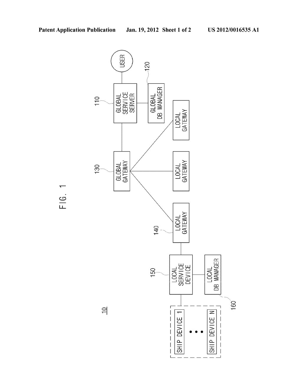 SYSTEM AND METHOD FOR PROVIDING REMOTE MAINTENANCE SERVICE FOR SYSTEMS ON     A SHIP - diagram, schematic, and image 02