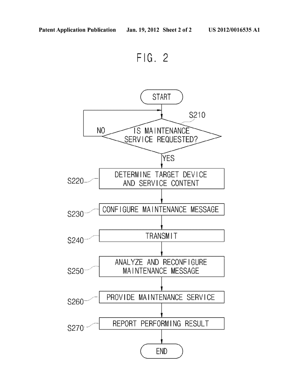 SYSTEM AND METHOD FOR PROVIDING REMOTE MAINTENANCE SERVICE FOR SYSTEMS ON     A SHIP - diagram, schematic, and image 03
