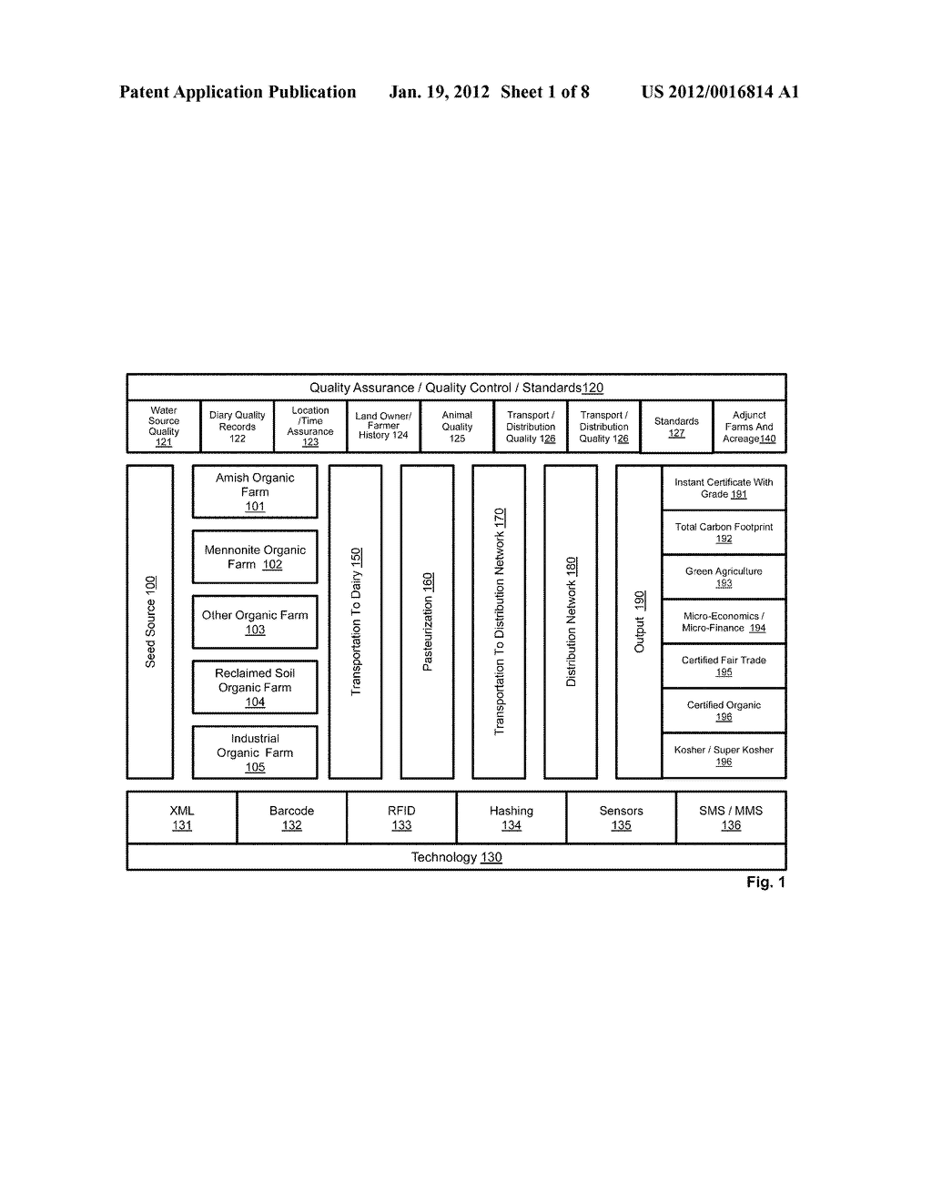 PRODUCTION OF MINIMALLY PROCESSED FOODS - diagram, schematic, and image 02