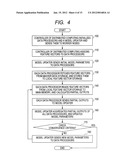 DISTRIBUTED COMPUTING SYSTEM FOR PARALLEL MACHINE LEARNING diagram and image