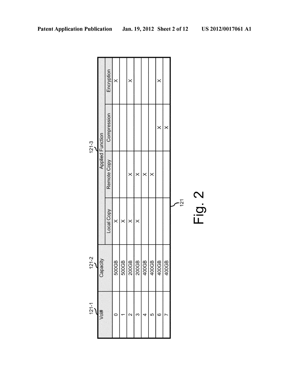 METHODS AND APPARATUS FOR CONTROLLING DATA BETWEEN STORAGE SYSTEMS     PROVIDING DIFFERENT STORAGE FUNCTIONS - diagram, schematic, and image 03