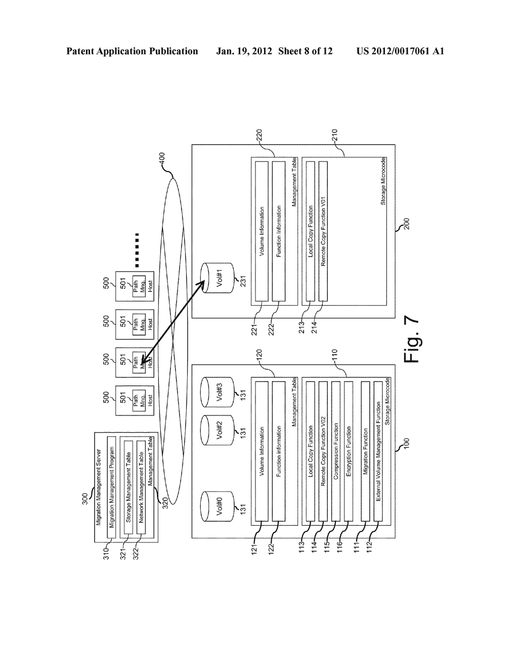 METHODS AND APPARATUS FOR CONTROLLING DATA BETWEEN STORAGE SYSTEMS     PROVIDING DIFFERENT STORAGE FUNCTIONS - diagram, schematic, and image 09