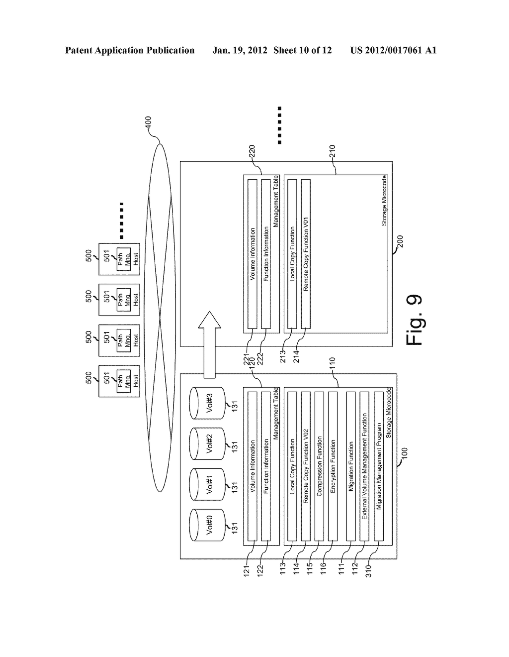 METHODS AND APPARATUS FOR CONTROLLING DATA BETWEEN STORAGE SYSTEMS     PROVIDING DIFFERENT STORAGE FUNCTIONS - diagram, schematic, and image 11