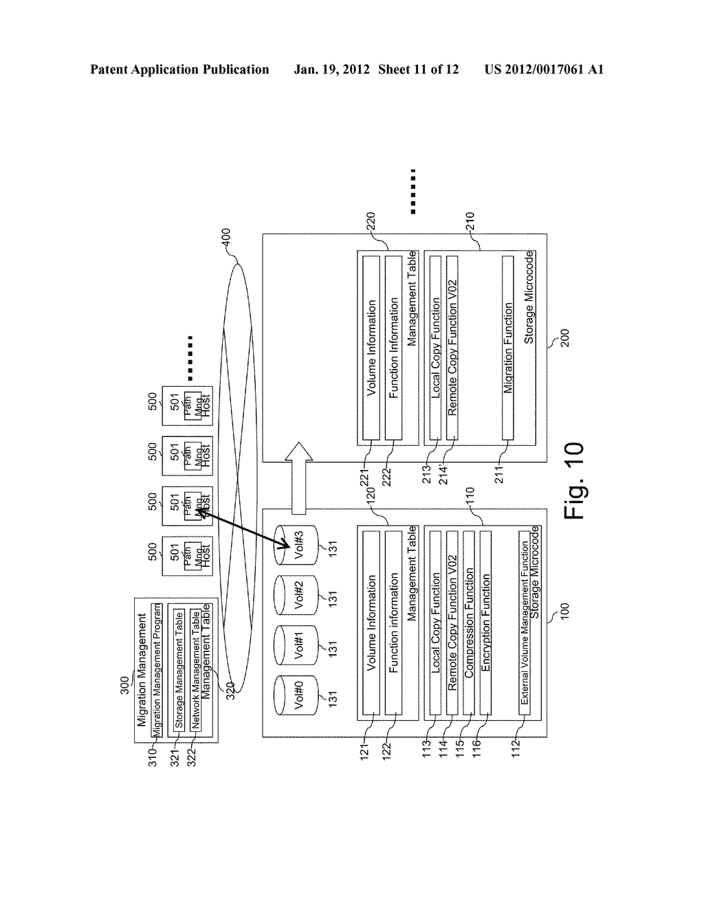 METHODS AND APPARATUS FOR CONTROLLING DATA BETWEEN STORAGE SYSTEMS     PROVIDING DIFFERENT STORAGE FUNCTIONS - diagram, schematic, and image 12