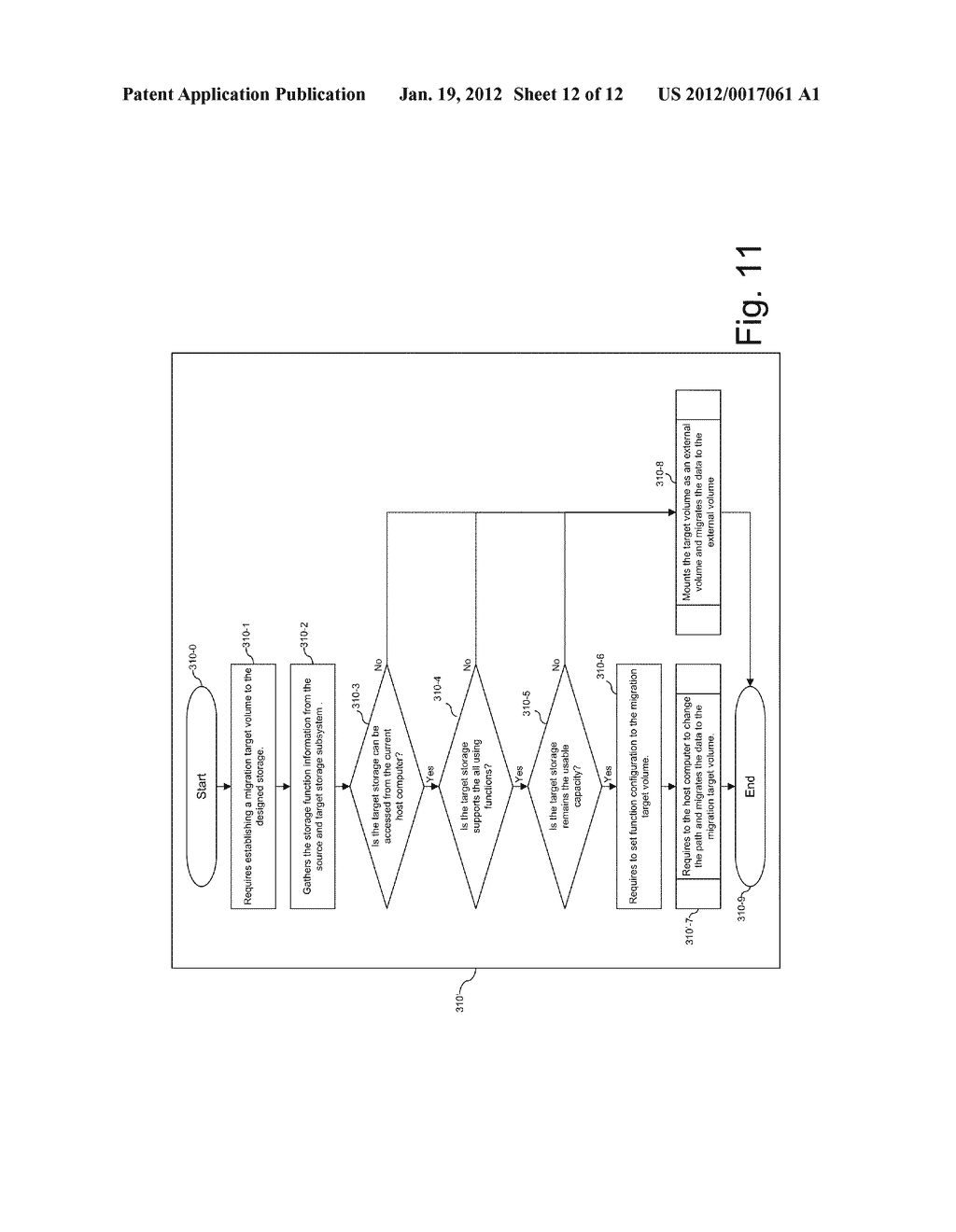 METHODS AND APPARATUS FOR CONTROLLING DATA BETWEEN STORAGE SYSTEMS     PROVIDING DIFFERENT STORAGE FUNCTIONS - diagram, schematic, and image 13