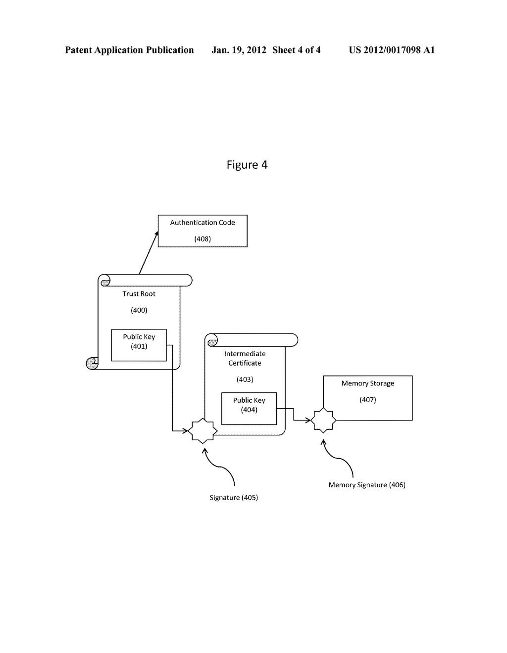 Computer Memory With Cryptographic Content Authentication - diagram, schematic, and image 05