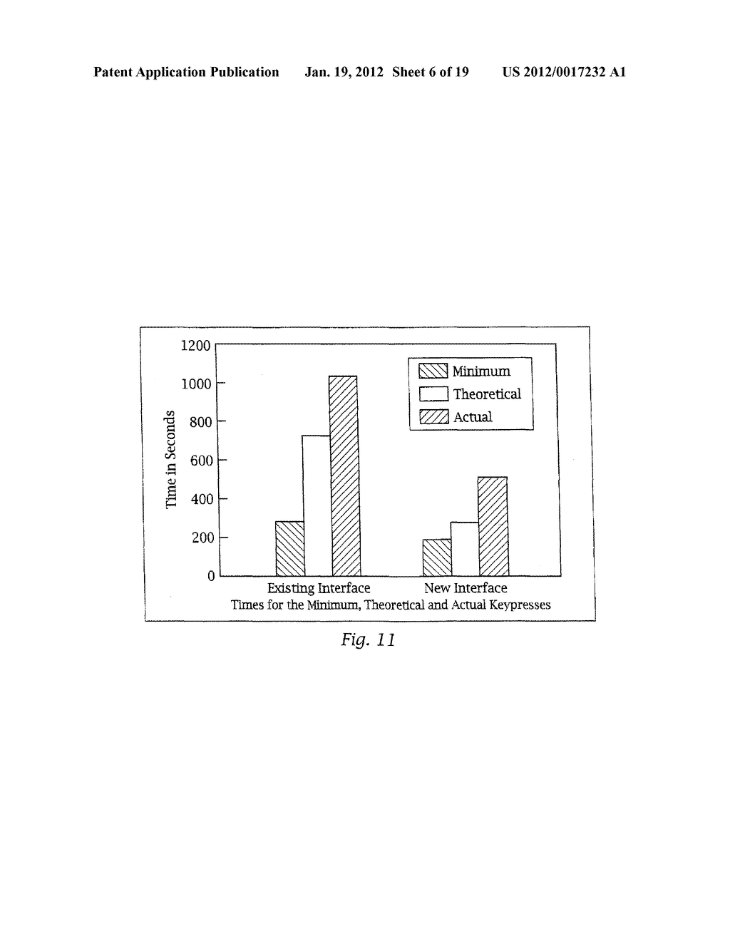 ADAPTIVE PATTERN RECOGNITION BASED CONTROLLER APPARATUS AND METHOD AND     HUMAN-FACTORED INTERFACE THEREORE - diagram, schematic, and image 07