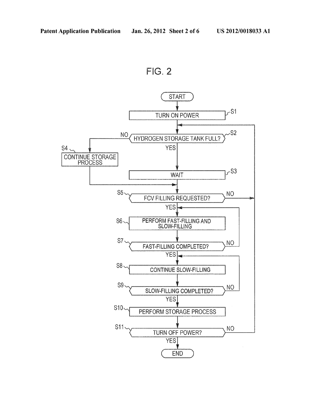 HYDROGEN FILLING SYSTEM AND METHOD OF OPERATING THE SAME - diagram, schematic, and image 03