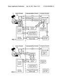 VERIFICATION OF PORTABLE CONSUMER DEVICE FOR 3-D SECURE SERVICES diagram and image