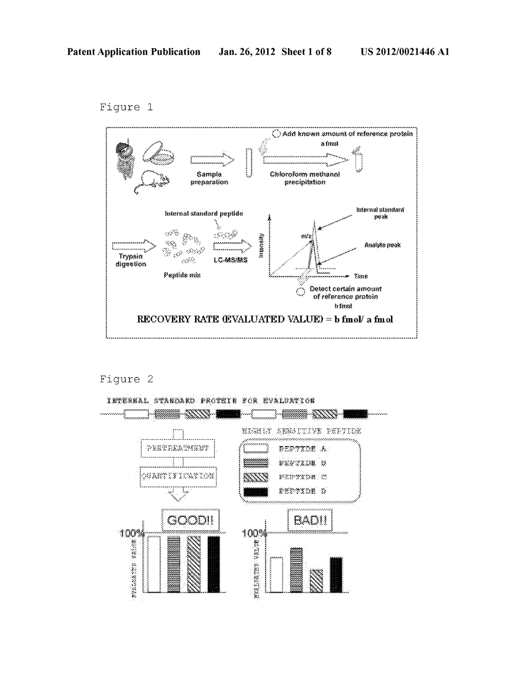 Evaluation Peptide For Use In Quantification Of Protein Using Mass     Spectrometer, Artificial Standard Protein, And Method For Quantifying     Protein - diagram, schematic, and image 02