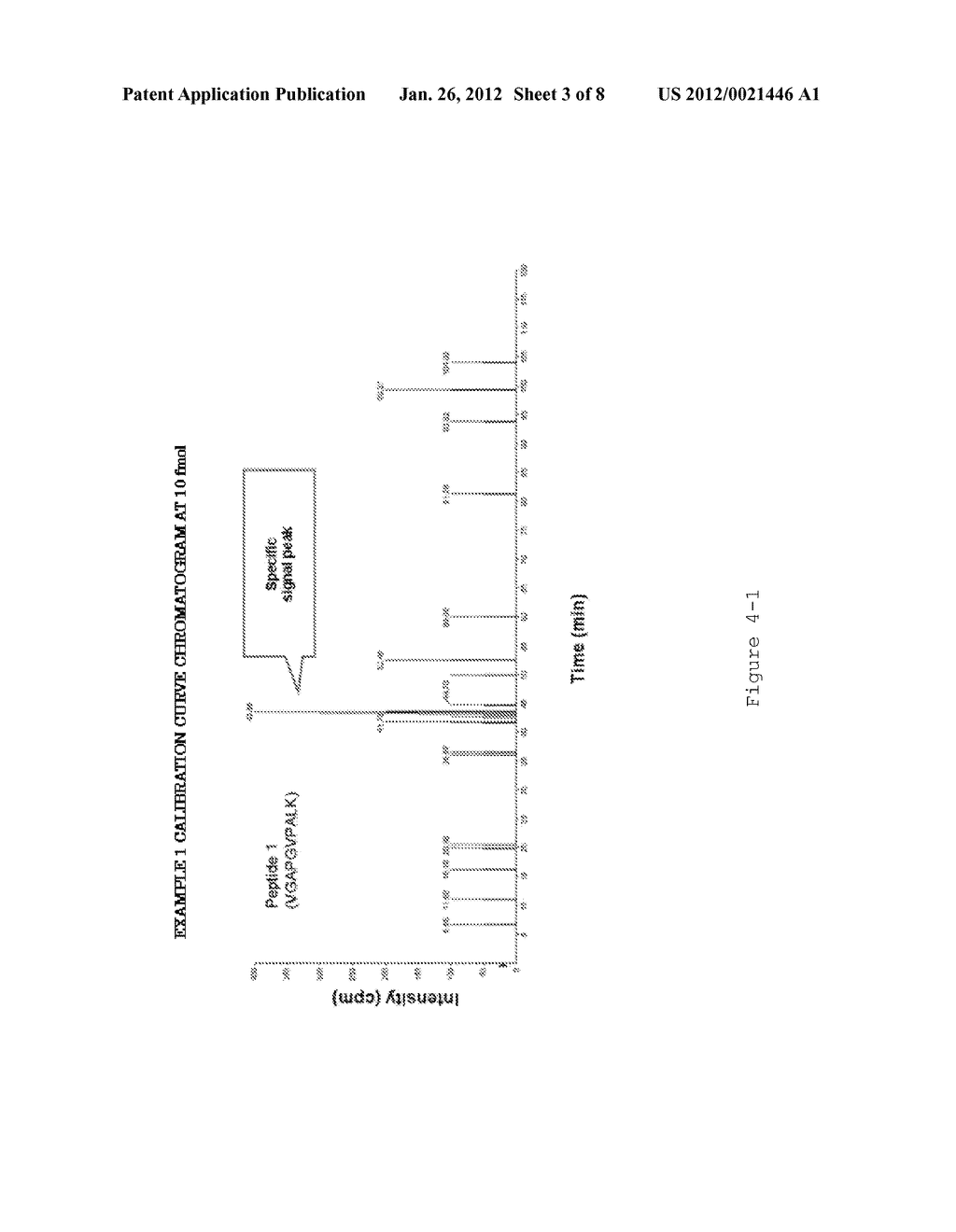 Evaluation Peptide For Use In Quantification Of Protein Using Mass     Spectrometer, Artificial Standard Protein, And Method For Quantifying     Protein - diagram, schematic, and image 04
