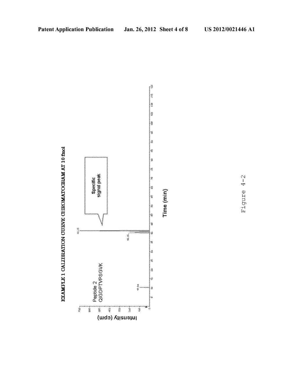 Evaluation Peptide For Use In Quantification Of Protein Using Mass     Spectrometer, Artificial Standard Protein, And Method For Quantifying     Protein - diagram, schematic, and image 05