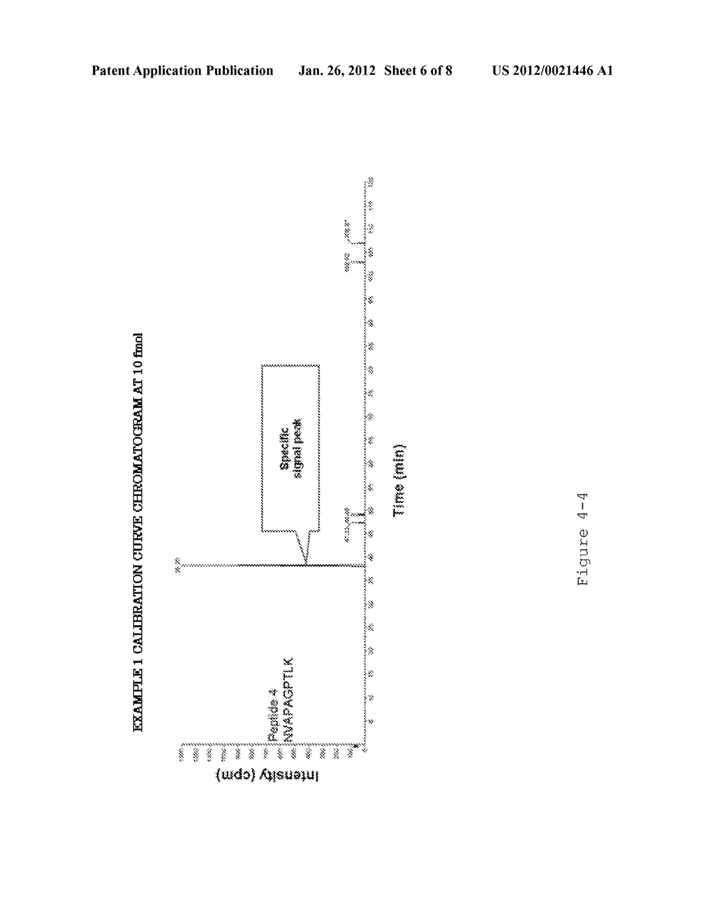 Evaluation Peptide For Use In Quantification Of Protein Using Mass     Spectrometer, Artificial Standard Protein, And Method For Quantifying     Protein - diagram, schematic, and image 07