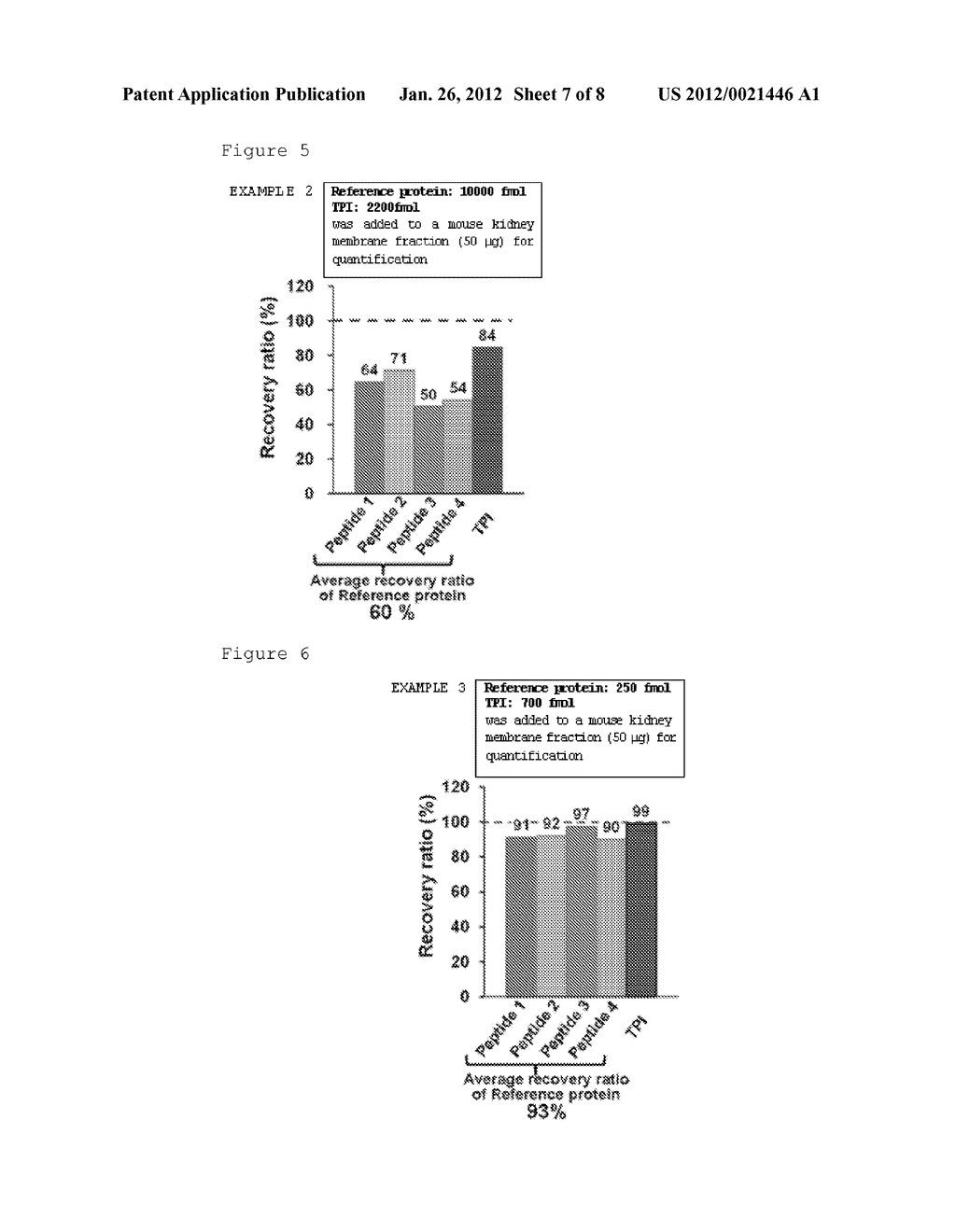 Evaluation Peptide For Use In Quantification Of Protein Using Mass     Spectrometer, Artificial Standard Protein, And Method For Quantifying     Protein - diagram, schematic, and image 08
