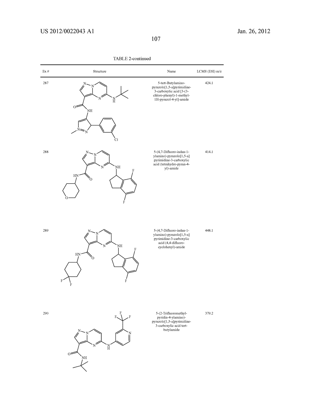 PYRAZOLOPYRIMIDINE JAK INHIBITOR COMPOUNDS AND METHODS - diagram, schematic, and image 108