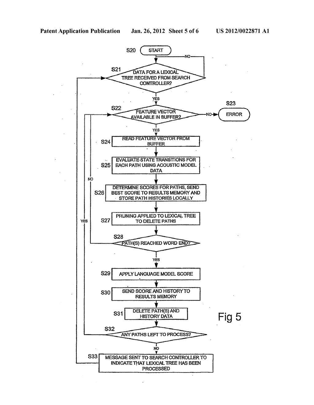 SPEECH RECOGNITION CIRCUIT USING PARALLEL PROCESSORS - diagram, schematic, and image 06