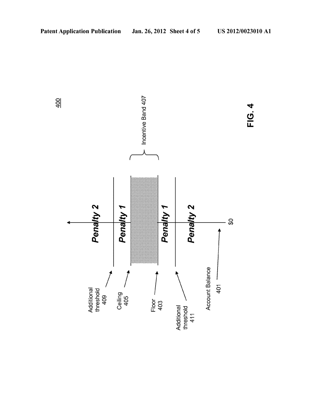 SYSTEM AND METHOD FOR ENCOURAGING DEPOSIT ACCOUNT BALANCE STABILITY - diagram, schematic, and image 05