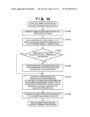 DOCUMENT DATA SHARING SYSTEM AND USER APPARATUS diagram and image