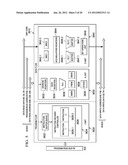 PROCESSOR MICRO-ARCHITECTURE FOR COMPUTE, SAVE OR RESTORE MULTIPLE     REGISTERS, DEVICES, SYSTEMS, METHODS AND PROCESSES OF MANUFACTURE diagram and image