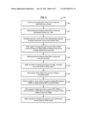 MECHANISM FOR INTERNAL PROCESSING OF CONTENT THROUGH PARTIAL     AUTHENTICATION ON SECONDARY CHANNEL diagram and image