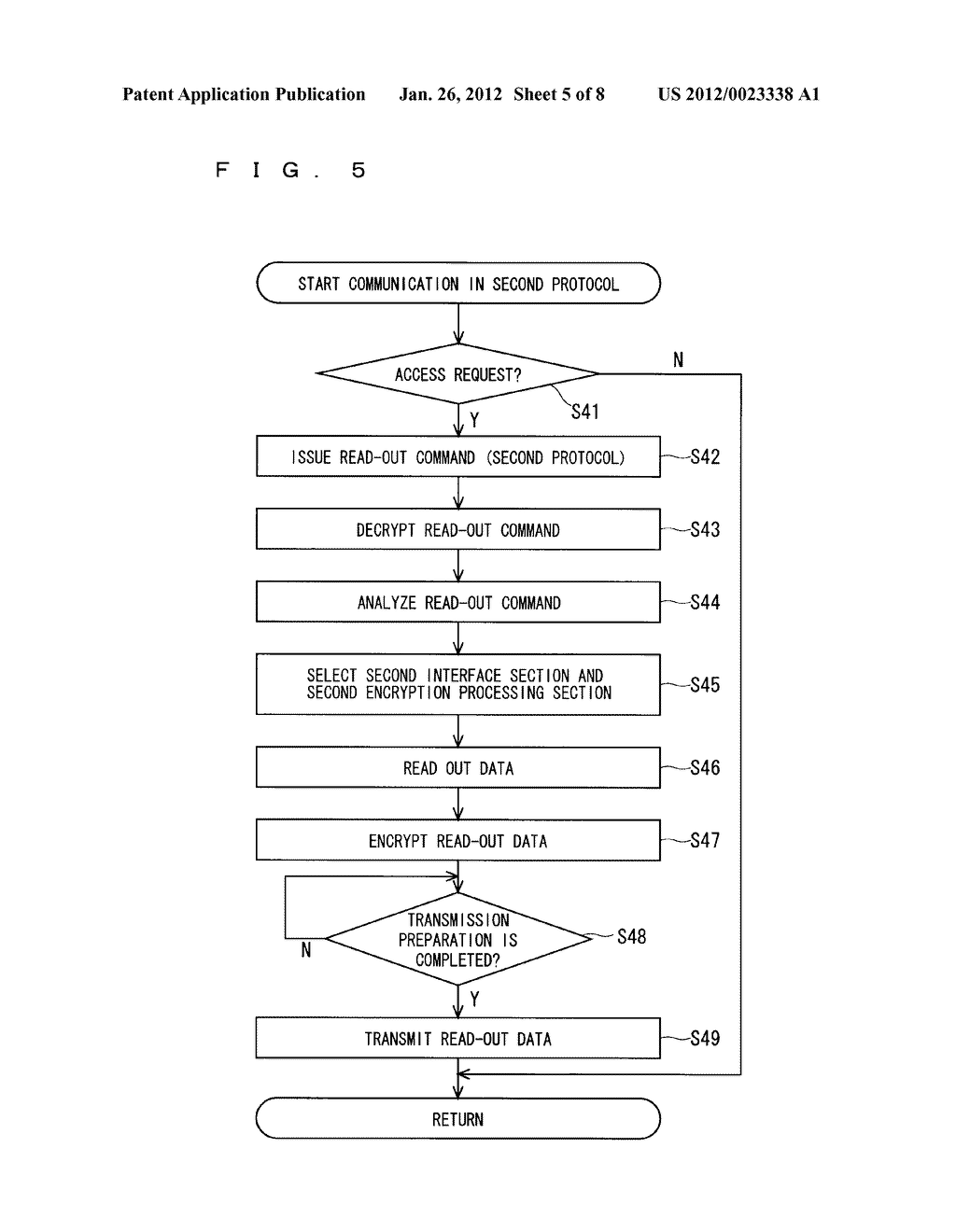 MEMORY CONTROL DEVICE, SEMICONDUCTOR MEMORY DEVICE, MEMORY SYSTEM, AND     MEMORY CONTROL METHOD - diagram, schematic, and image 06