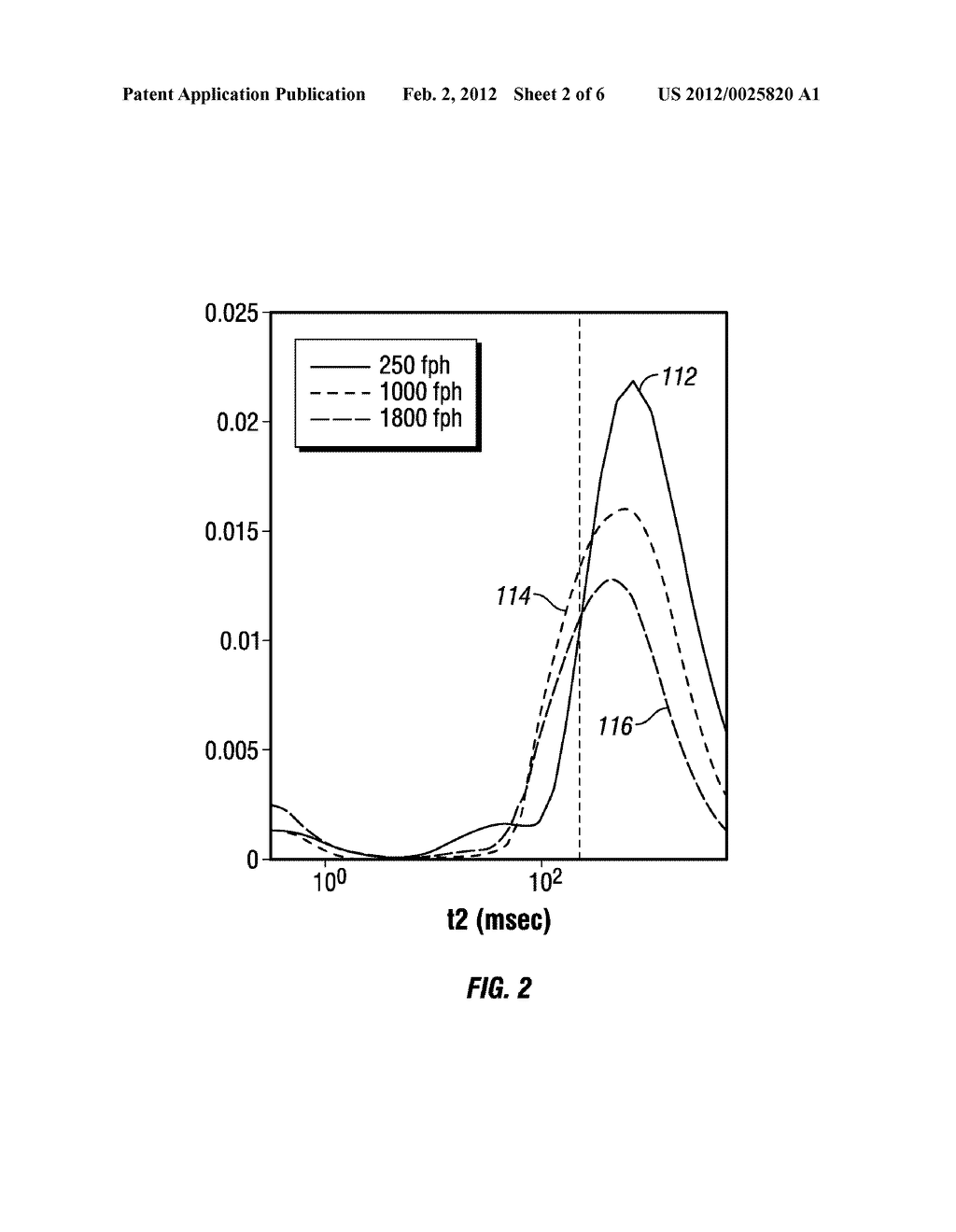 METHODS AND SYSTEMS FOR APPLYING SPEED CORRECTION TO NMR ECHO DATA - diagram, schematic, and image 03
