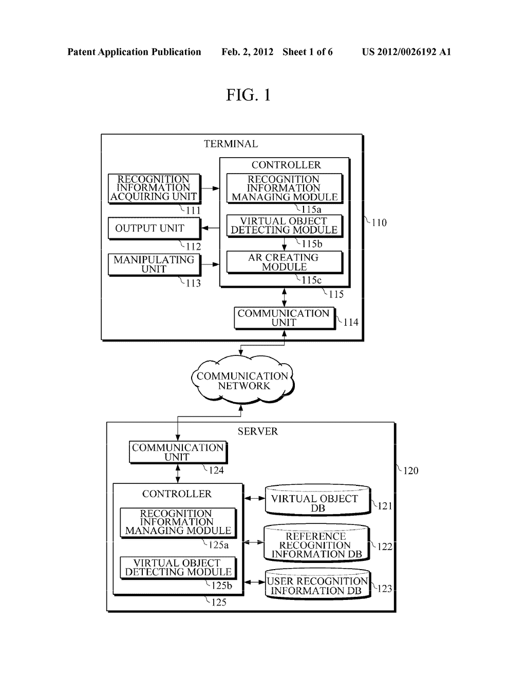 APPARATUS AND METHOD FOR PROVIDING AUGMENTED REALITY (AR) USING USER     RECOGNITION INFORMATION - diagram, schematic, and image 02