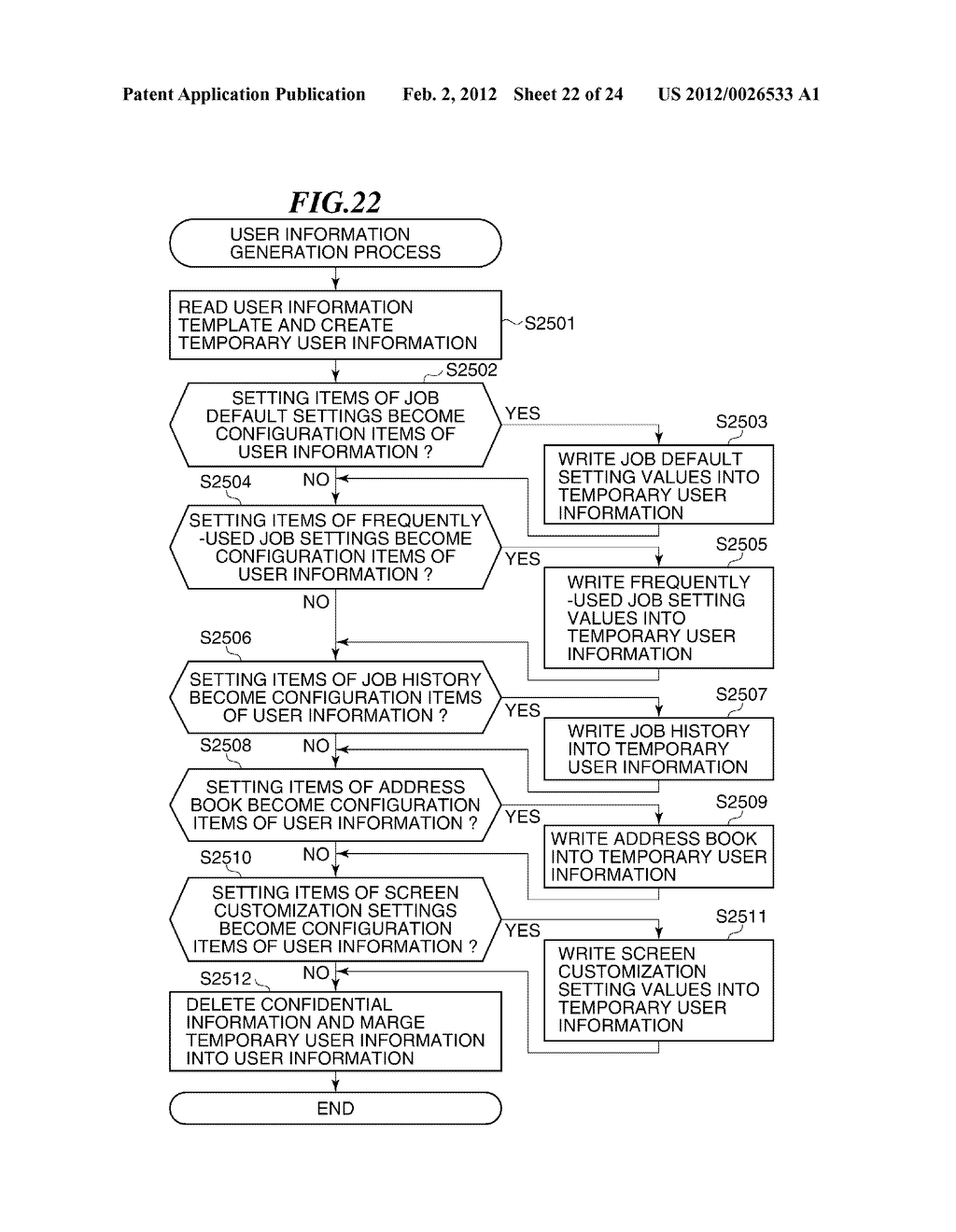 IMAGE PROCESSING APPARATUS CAPABLE OF RECORDING USER INFORMATION INTO     EXTERNAL RECORDING MEDIUM, AND CONTROL METHOD AND RECORDING MEDIUM     THEREFOR - diagram, schematic, and image 23