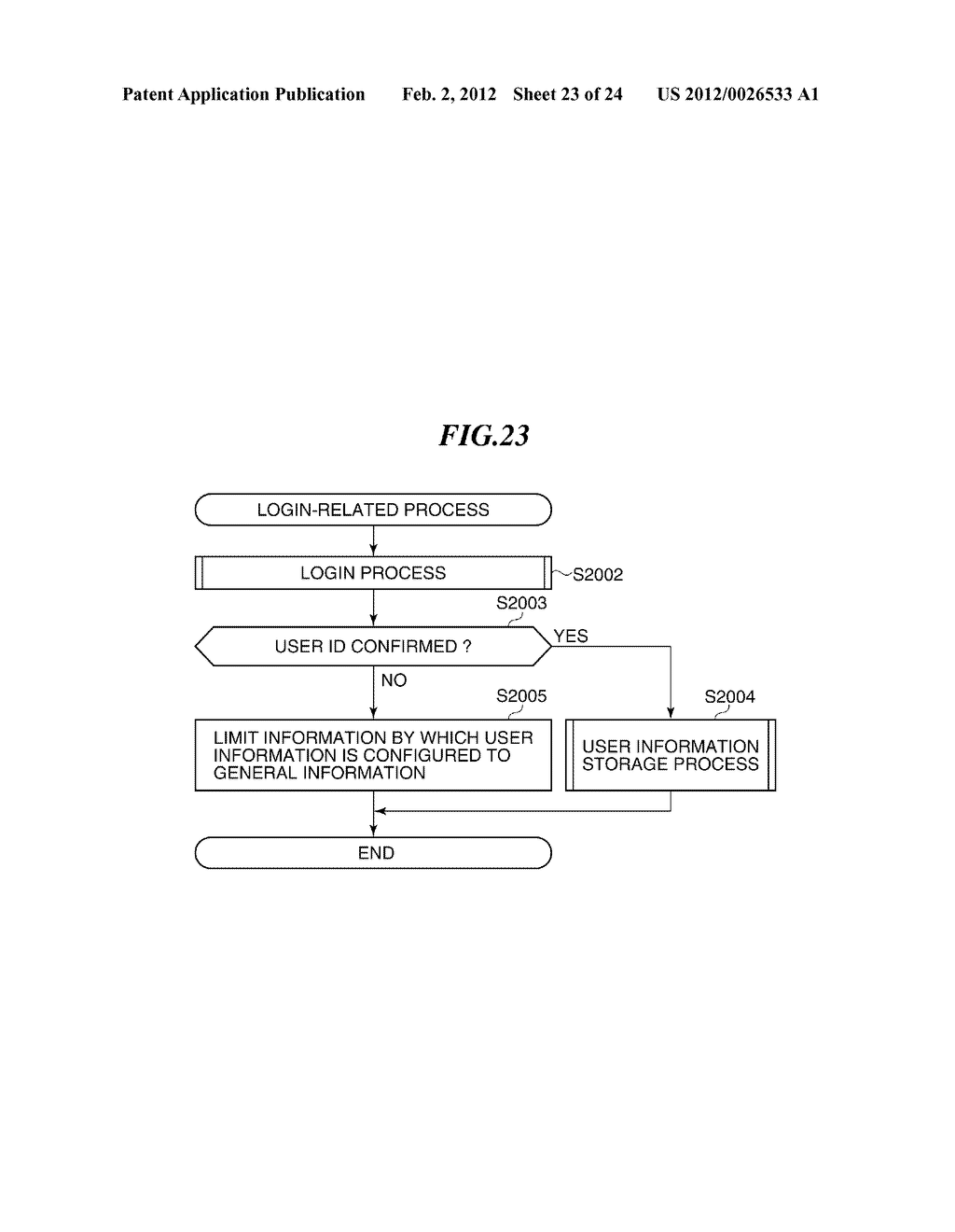 IMAGE PROCESSING APPARATUS CAPABLE OF RECORDING USER INFORMATION INTO     EXTERNAL RECORDING MEDIUM, AND CONTROL METHOD AND RECORDING MEDIUM     THEREFOR - diagram, schematic, and image 24