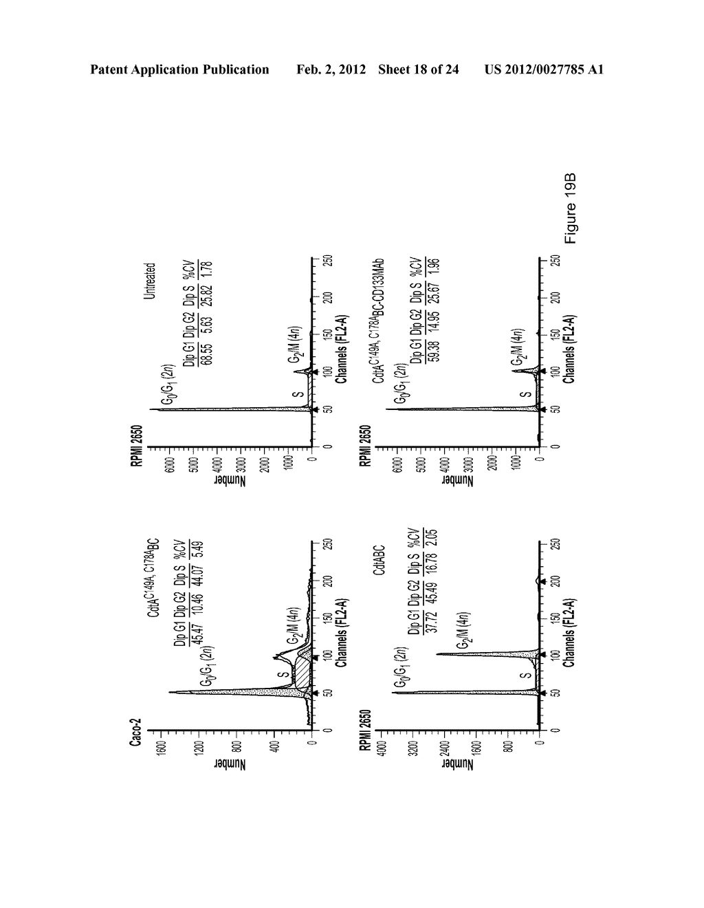 CHIMERA COMPRISING BACTERIAL CYTOTOXIN AND METHODS OF USING THE SAME - diagram, schematic, and image 19