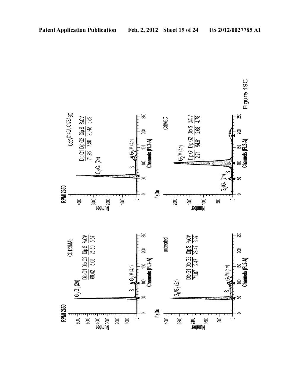CHIMERA COMPRISING BACTERIAL CYTOTOXIN AND METHODS OF USING THE SAME - diagram, schematic, and image 20