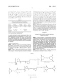Biodegradable Proline-Based Polymers diagram and image