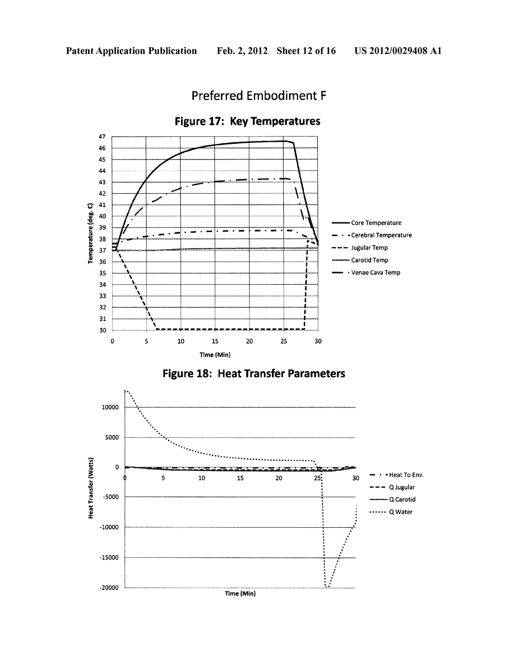 APPARATUS, SYSTEM AND METHODS FOR EXTRACORPOREAL BLOOD PROCESSING FOR     SELECTIVELY COOLING THE BRAIN RELATIVE TO THE BODY DURING HYPERTHERMIC     TREATMENT OR TO INDUCE HYPOTHERMIA OF THE BRAIN - diagram, schematic, and image 13