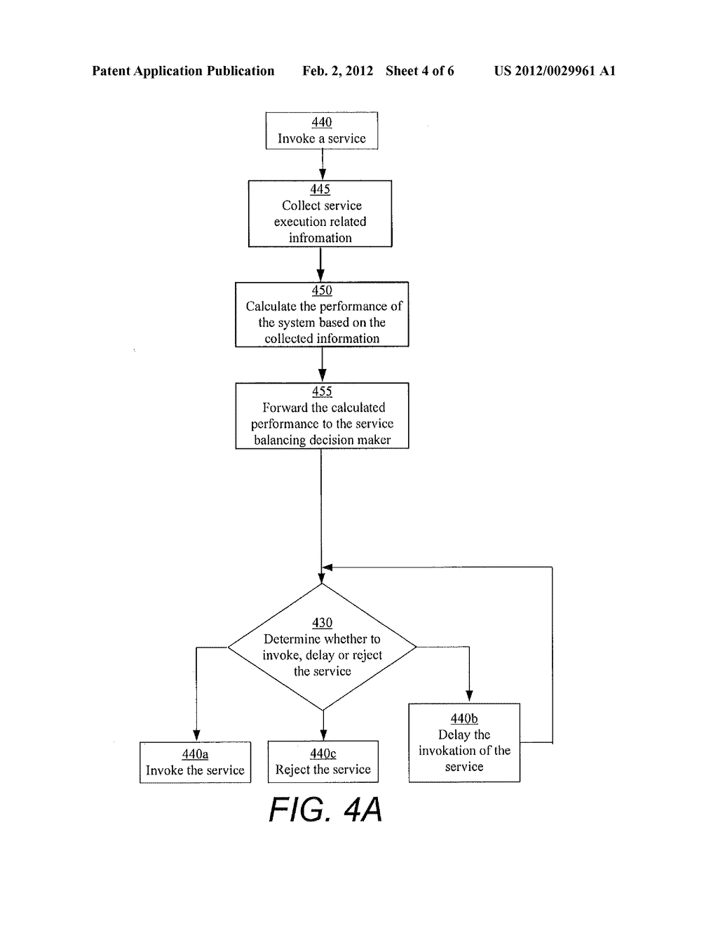 METHOD, DEVICE AND COMPUTER PROGRAM PRODUCT FOR SERVICE BALANCING IN AN     ELECTRONIC COMMUNICATIONS SYSTEM - diagram, schematic, and image 05