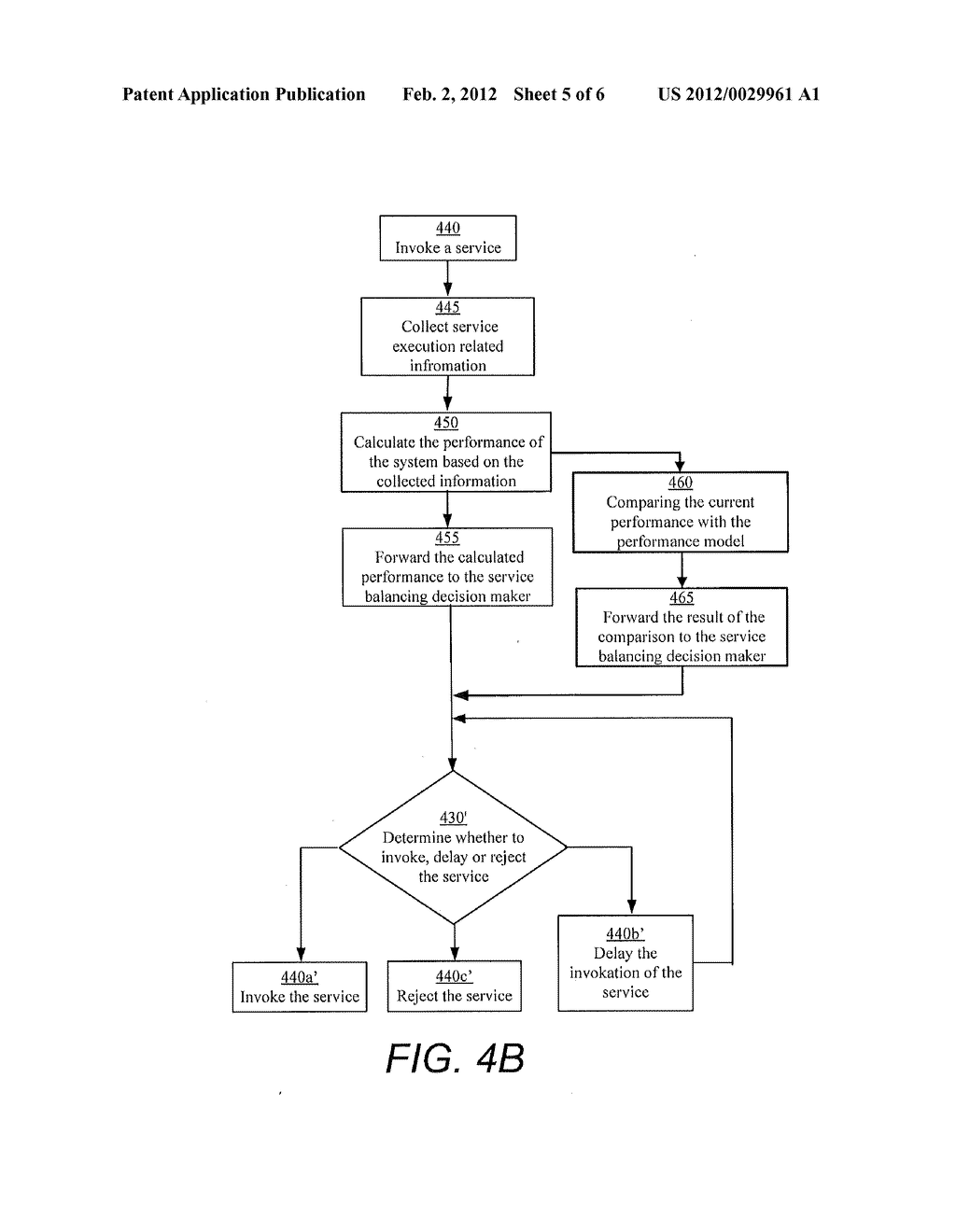 METHOD, DEVICE AND COMPUTER PROGRAM PRODUCT FOR SERVICE BALANCING IN AN     ELECTRONIC COMMUNICATIONS SYSTEM - diagram, schematic, and image 06