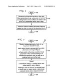 METHODS AND APPARATUS FOR FILTER PARAMETER DETERMINATION AND SELECTION     RESPONSIVE TO VARRIABLE TRANSFROMS IN SPARSITY BASED DE-ARTIFACT     FILTERING diagram and image
