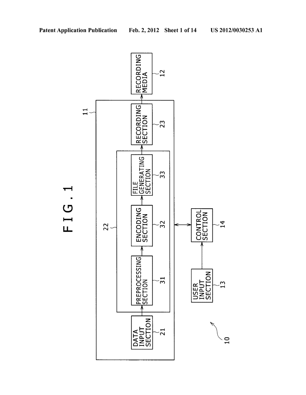 DATA GENERATING DEVICE AND DATA GENERATING METHOD, AND DATA PROCESSING     DEVICE AND DATA PROCESSING METHOD - diagram, schematic, and image 02